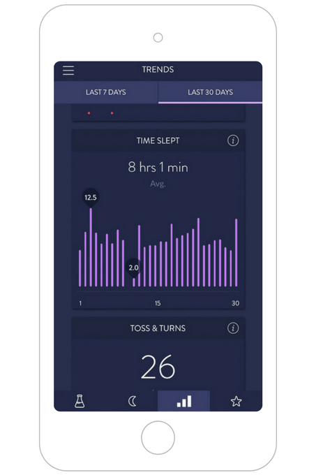 Build your ultimate bed! Create the bed of your dreams for your smart home. Full review of the Eight smart mattress cover.