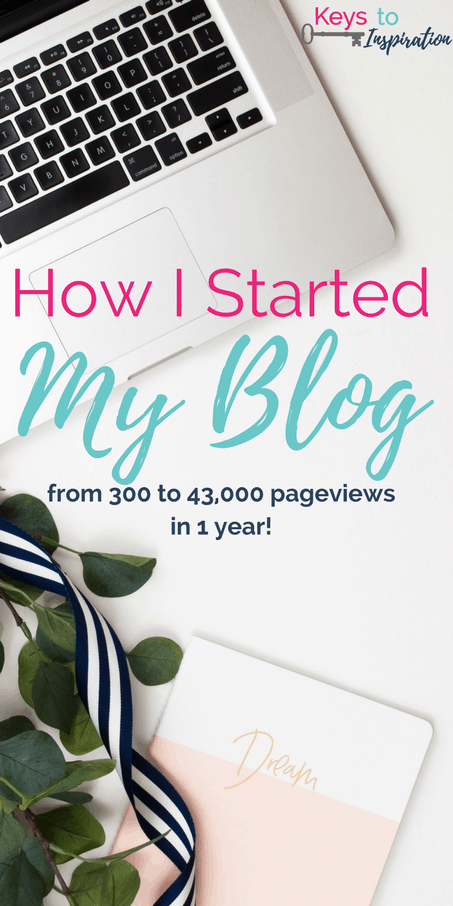How to start a blog, blogging for beginners, Building a Framework, Blogging ebook, My blogging story - How I Started My Blog
