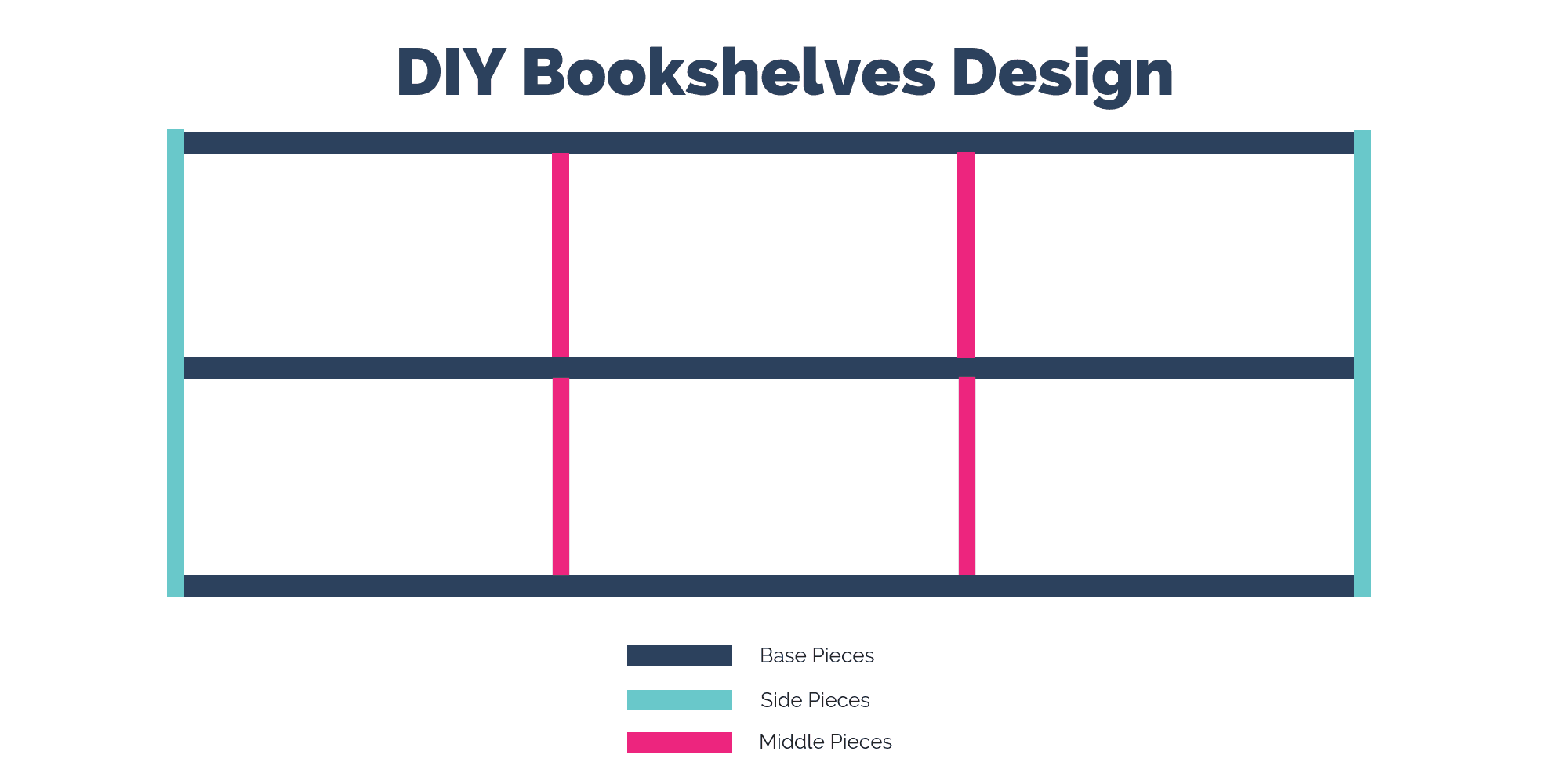 diy bookshelves design plan